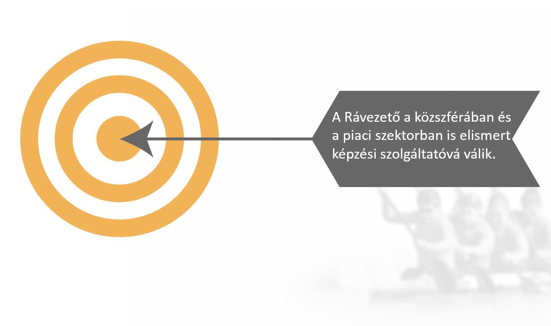 kepzesi_strat_02_strategiaicel