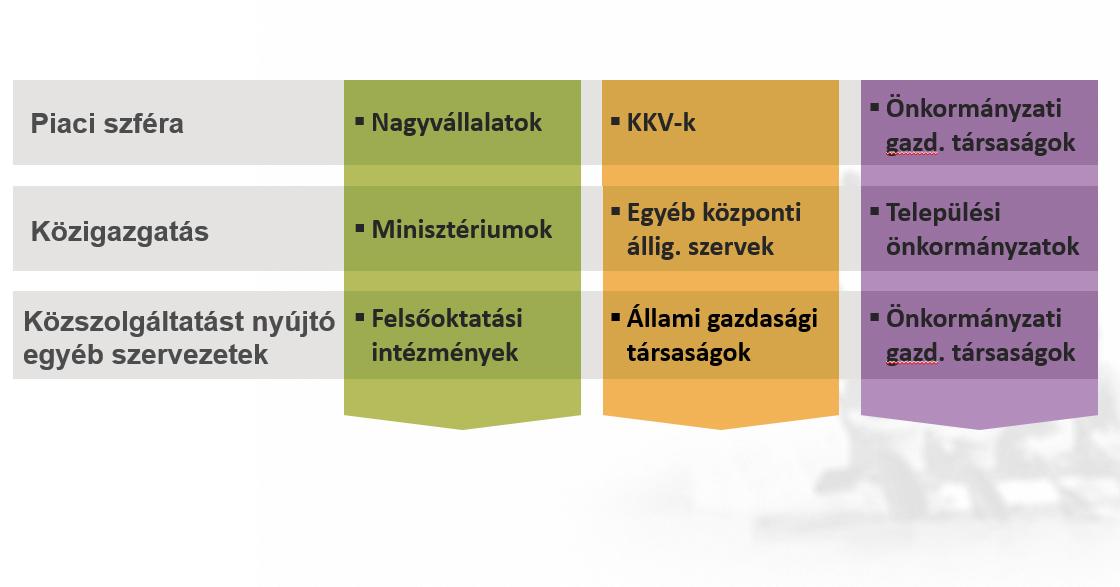 kepzesi_strat_03_celcsoportok