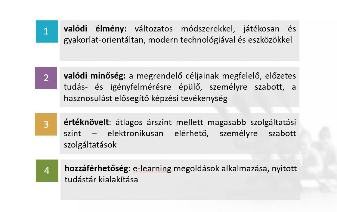 kepzesi_strat_04_ertekpoziciok